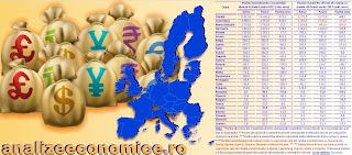 Care sunt statele cele mai preferate din UE în materie de investiții