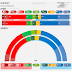 NORWAY <br/>Norstat poll | September 2017