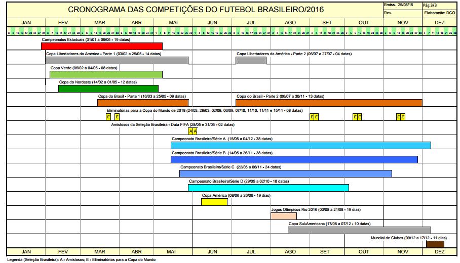 Precisamos falar sobre o calendário do Futebol Brasileiro