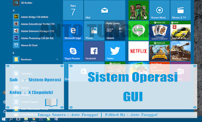 pengertian sistem operasi gui graphical user interface