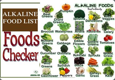 The Acid Alkaline Balance Diet