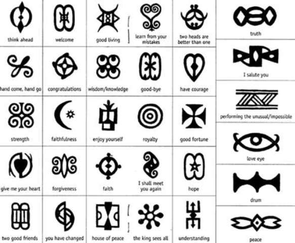cd8482e8428de South African Tribal Tattoos And Their Meanings - Tattos For Men