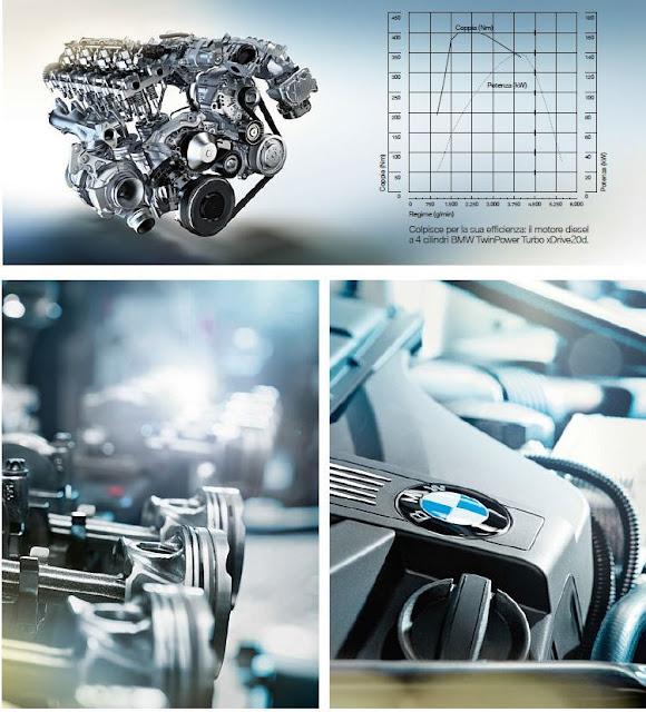 Nuova BMW X1 gamma motori | Consumi, potenza, coppia, velocità e accelerazione 0-100