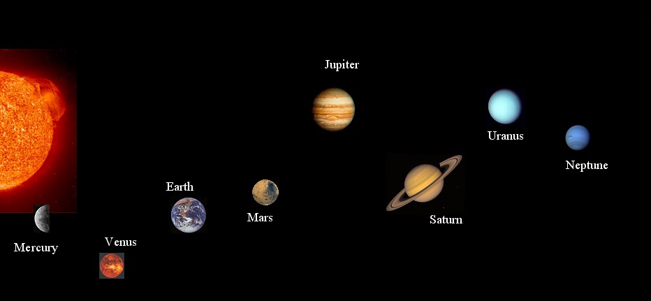 CIUDAD DE CÓRDOBA 3º SCIENCE BLOG: THE PLANETS