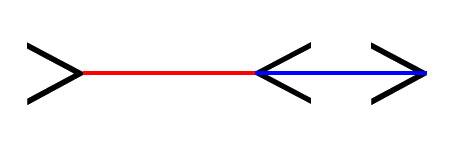 Aynı boyutta olmalarına rağmen birbirinden uzun veya kısa görünen çizgiler