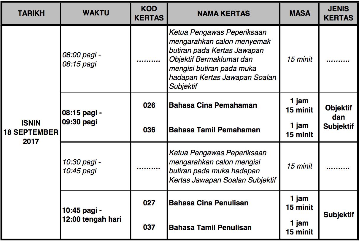 jadual exam Exam dates malaysia the information below are the official exam dates malaysia 2018  however it may change without notice  di atas adalah jadual peperiksaan.