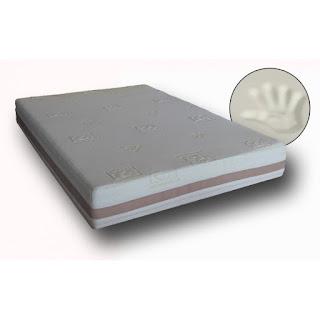 Elegir un nuevo colchón