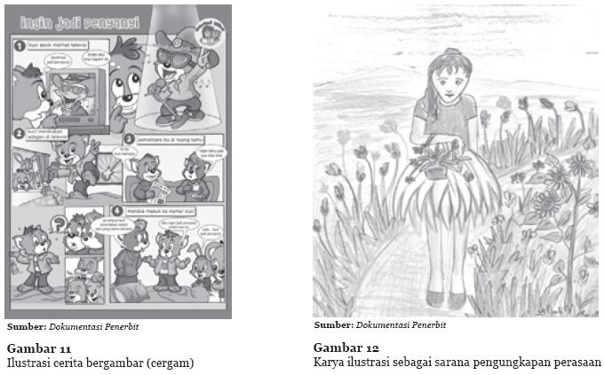 Bahan Untuk Membuat Gambar Cerita Dengan Teknik Kering Adalah Belajar Serbaneka Berkarya Batik Gambar Ilustrasi Dan Boneka