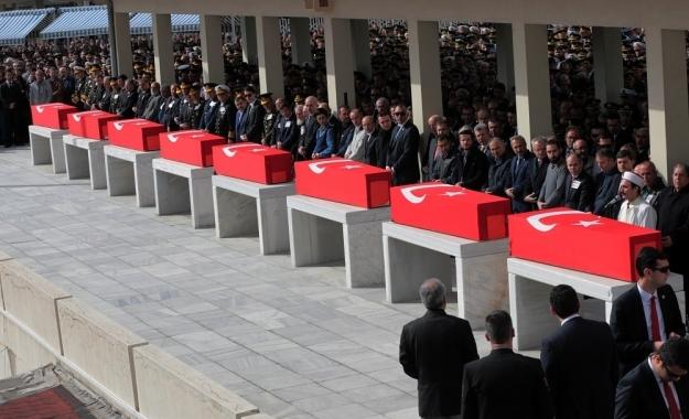 Αδιέξοδα και ερωτήματα: Ο εγκλωβισμός της Τουρκίας στη Συρία