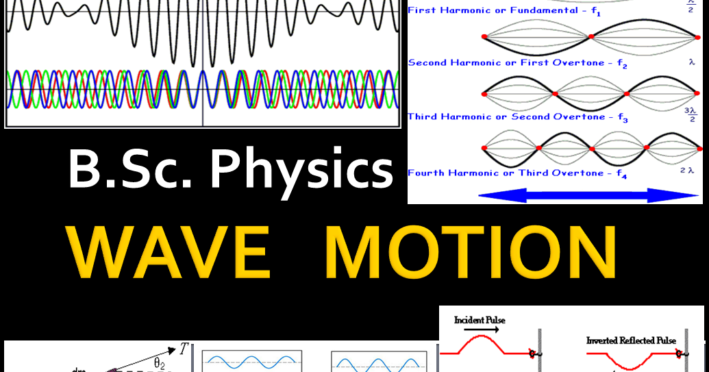 B Sc  Physics, WAVE MOTION, , Chapter 19 Notes of Physics by