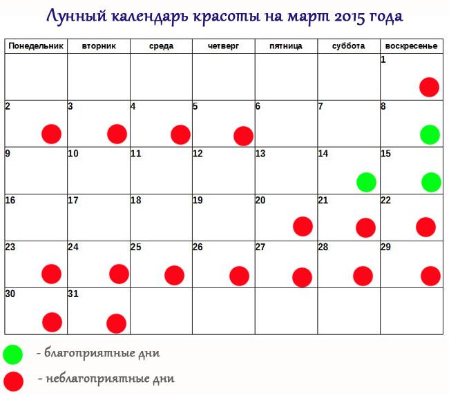 лунный овен март на календарь