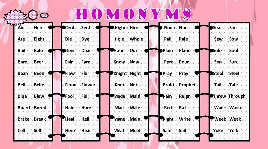 my english class homonyms english printable worksheet. Black Bedroom Furniture Sets. Home Design Ideas
