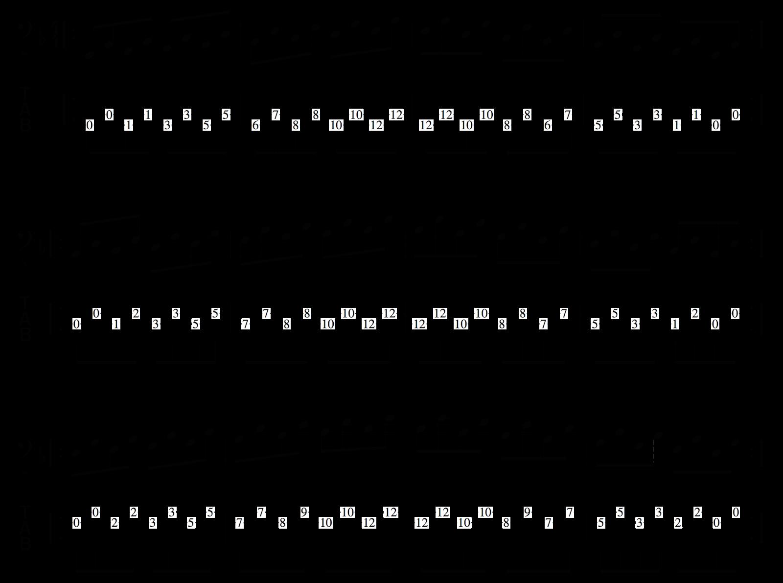 《貝斯基礎》貝斯音程基礎練習-四度音程練習