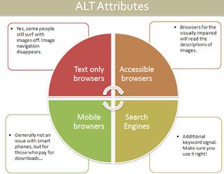 image alt attributes