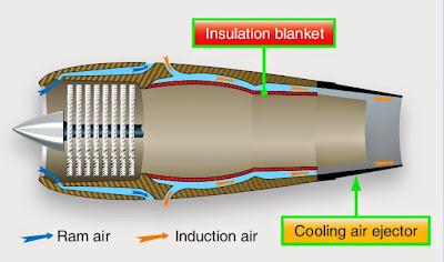 Gas Turbine Engine Exhaust Section