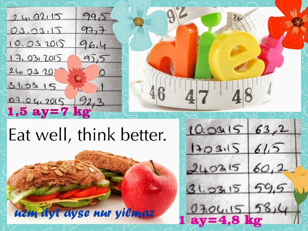 48 Saatte 5 Kiloya Kadar Zayıflatan Diyet Programı
