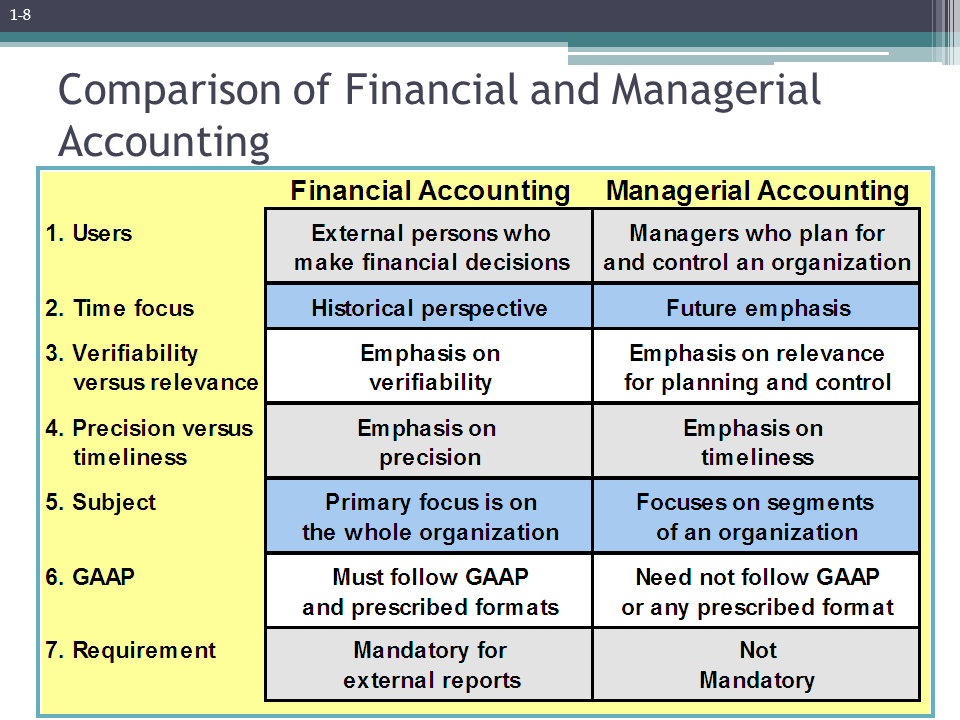 course outline zakat accounting The following external programmes and events zakat accounting for islamic banks from accounting 119 at sunway university college.
