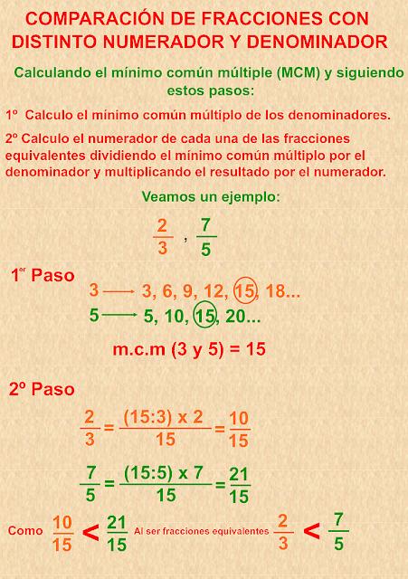http://www.eltanquematematico.es/todo_mate/fracciones_e/ejercicios/mtdo_mcm_p.html