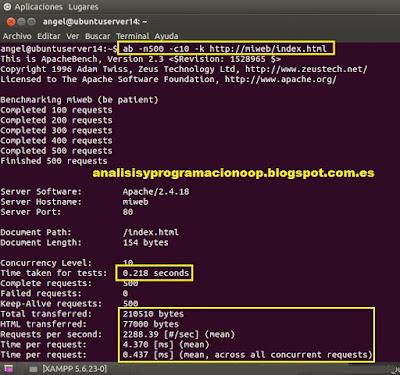 Optimizar el rendimiento de un servidor web LAMPP en Ubuntu
