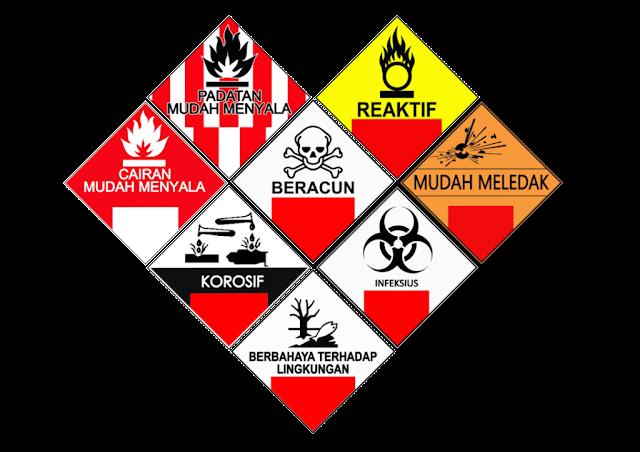 Simbol Limbah Berbahaya