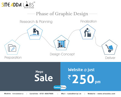 Phase of Graphic designing