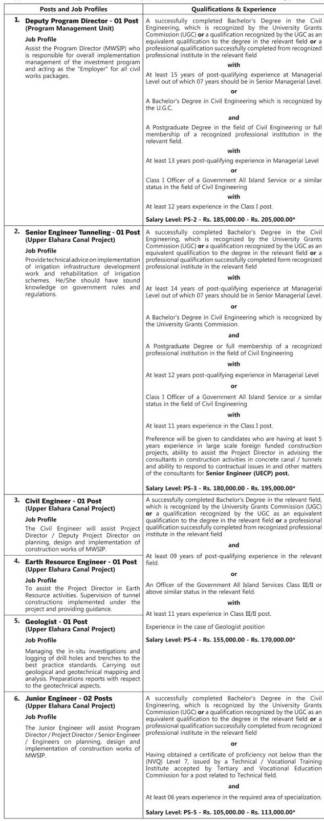 VACANCY IN MINISTRY OF MAHAWELI DEVELOPMENT AND ENVIRONMENT