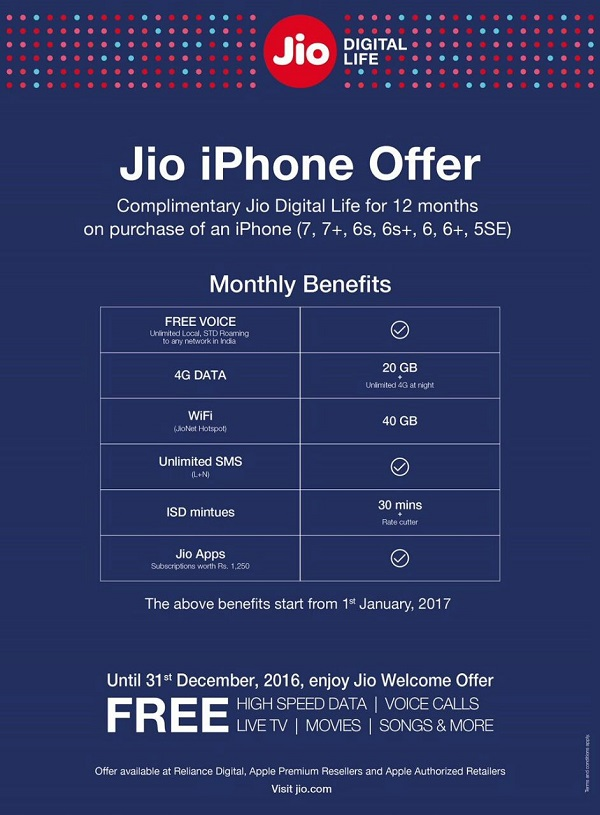 Reliance Jio – Apple iPhone 7 offer