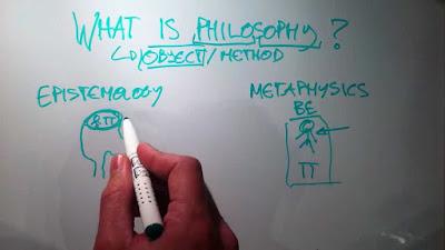 Cabang-Cabang Filsafat dan Analisis Filosofis Menurut Ahli_