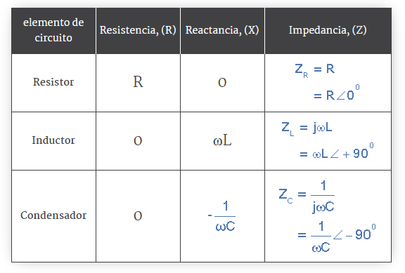 cálculos de resistencia corriente y voltaje en circuitos