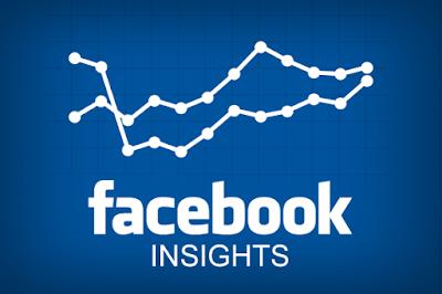 Tìm hiểu về công cụ facebook insight