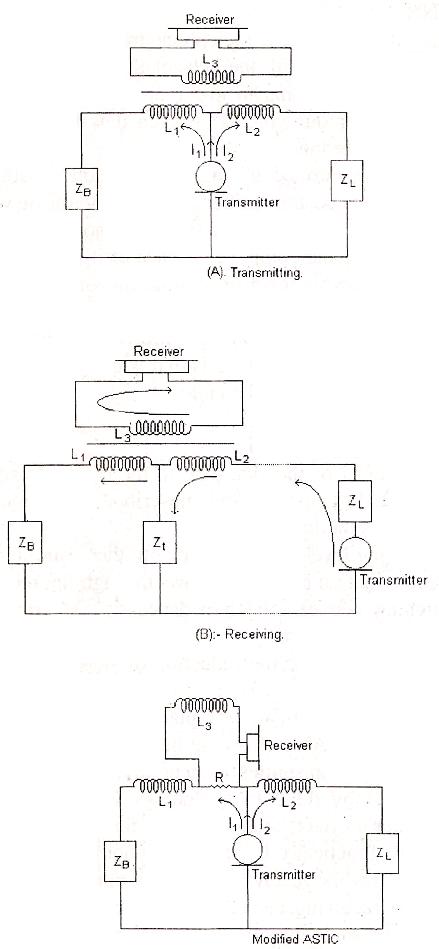 Electrical Topics Antiside Tone Circuit