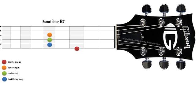 chord kunci gitar B# kres