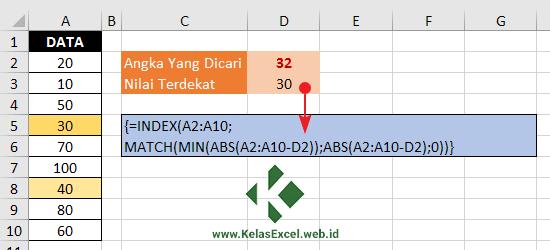 Mencari Nilai Terdekat Dengan Rumus Array Excel