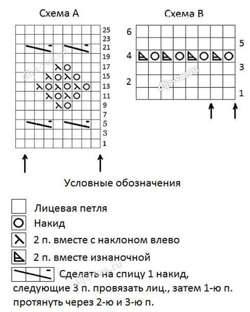 letnii kostyum dlya malisha svyazannii spicami so shemoi i opisaniem vyazaniya