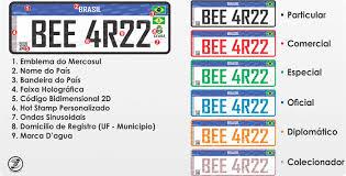 0dd196206c Detrans têm até 30 de junho de 2019 para adotar placa Mercosul