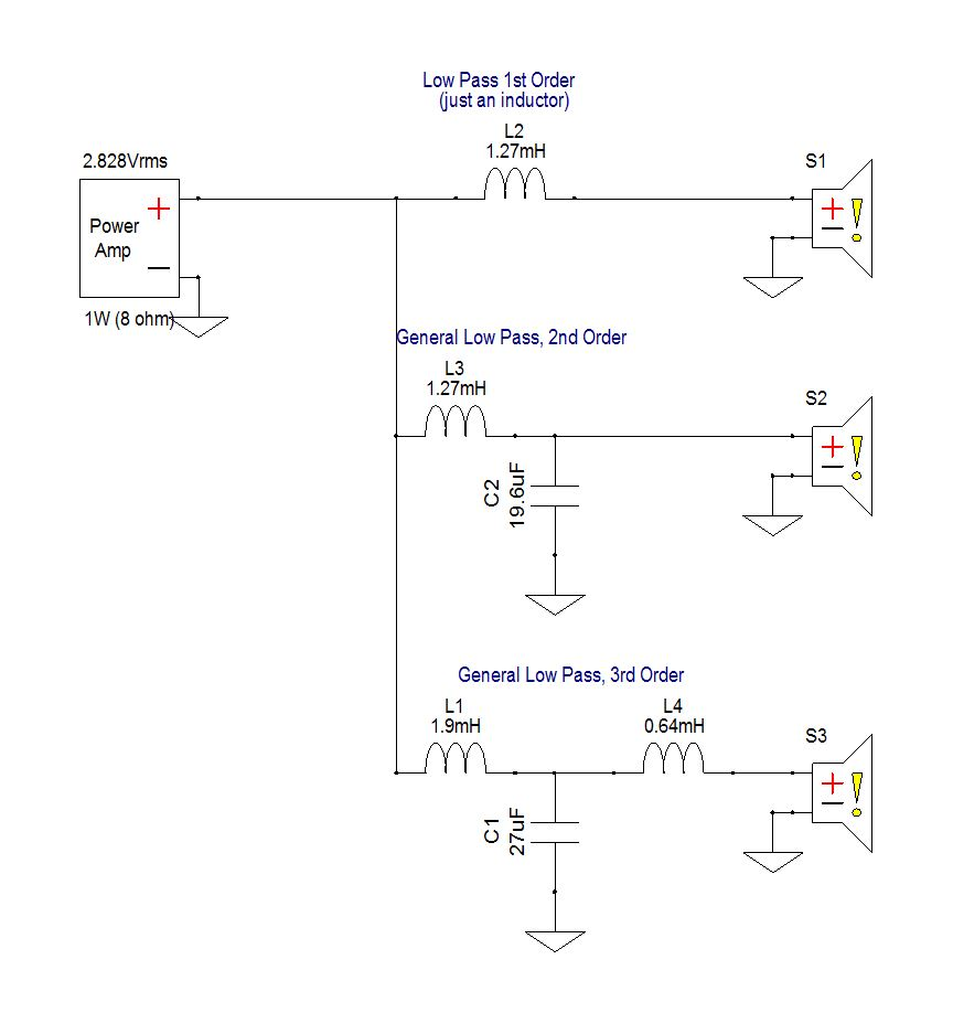A Speaker Makers Journey Crossover Basics Low Pass Filter Schematic Diagram Notice That The Order Of Coils And Caps Is Now Reversed But Number Parts Consistent As You Can See While Not Mirror