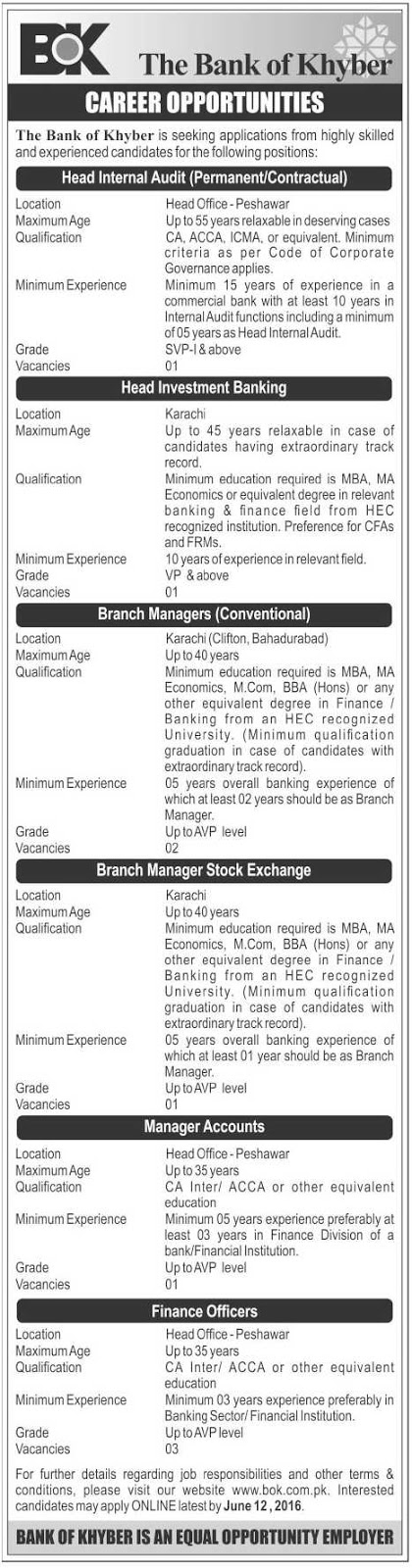 Bank Jobs in Pakistan Bank of Khayber Jobs