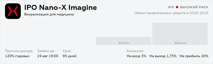 Отзывы IPO Nano-X Imagine