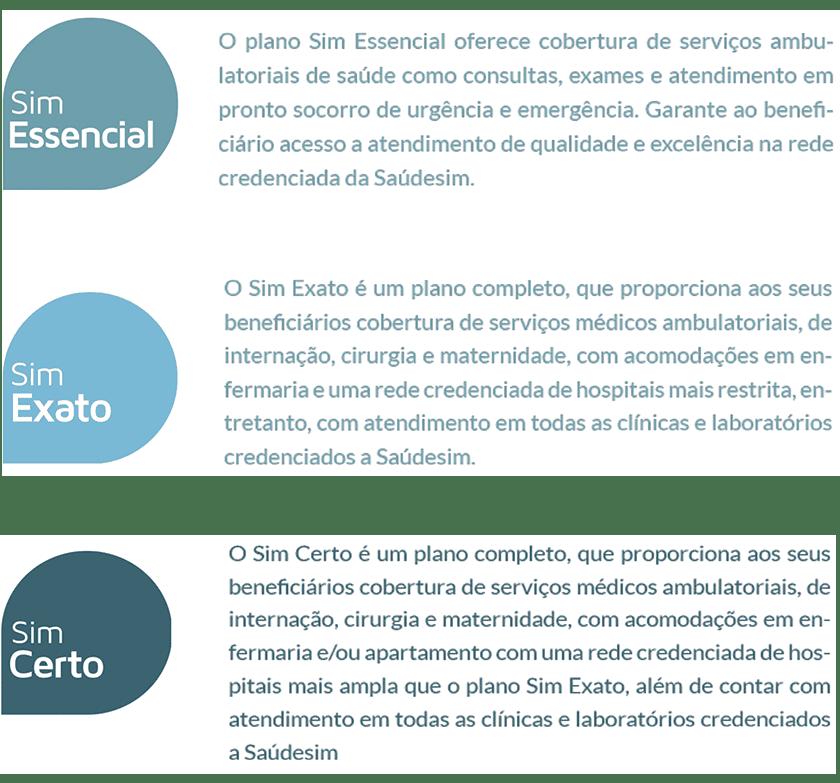 Planos de Saúde SaúdeSim em Brasília , DF