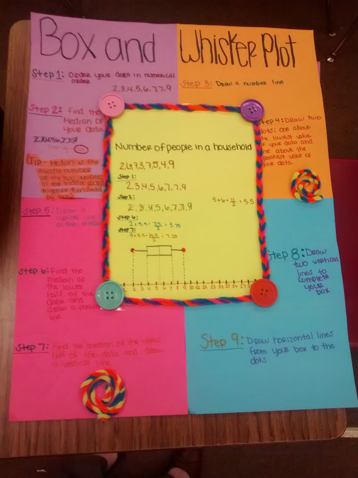 Math Love Student Made Algebra Foldables