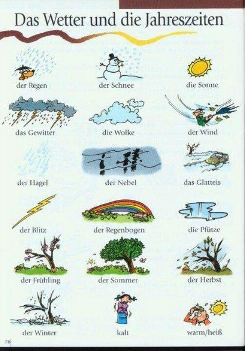 a005a17c0a2c96dd82bcfaae9873036b Das Wetter und die Jahreszeiten