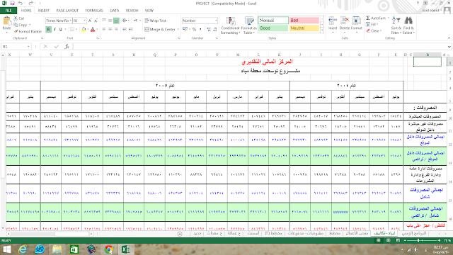 كورس اعداد البرامج الزمنيه باستخدام برنامج البريمافيرا 6