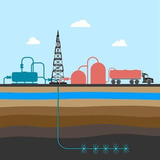 Hydraulic Fracturing Terms and Definitions