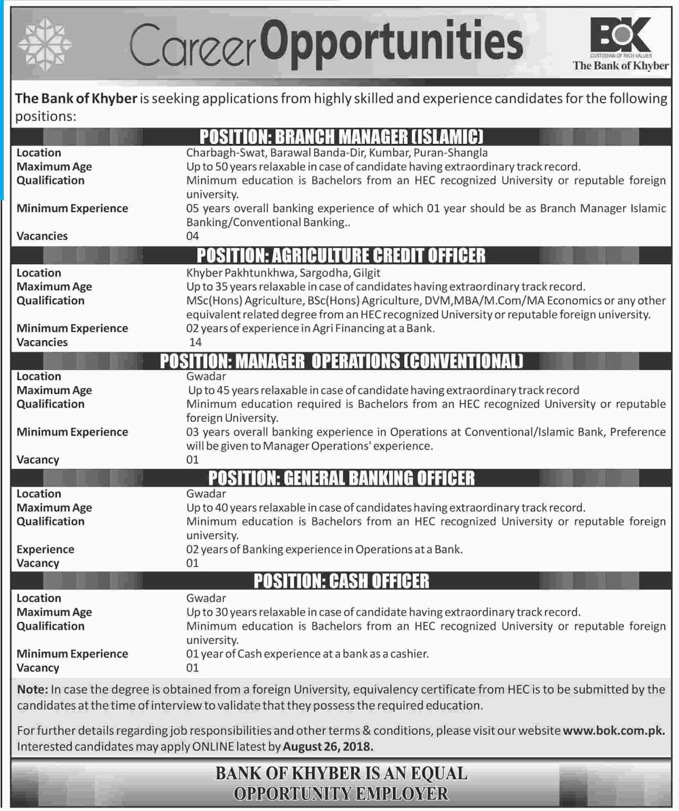 The Bank of Khyber BOK Latest Jobs 2018