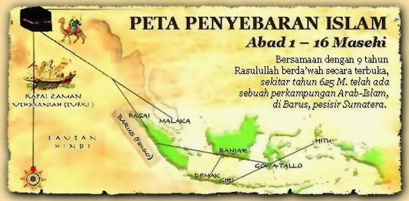 SEJARAH PERKEMBANGAN ISLAM DI DUNIA DAN DI INDONESIA