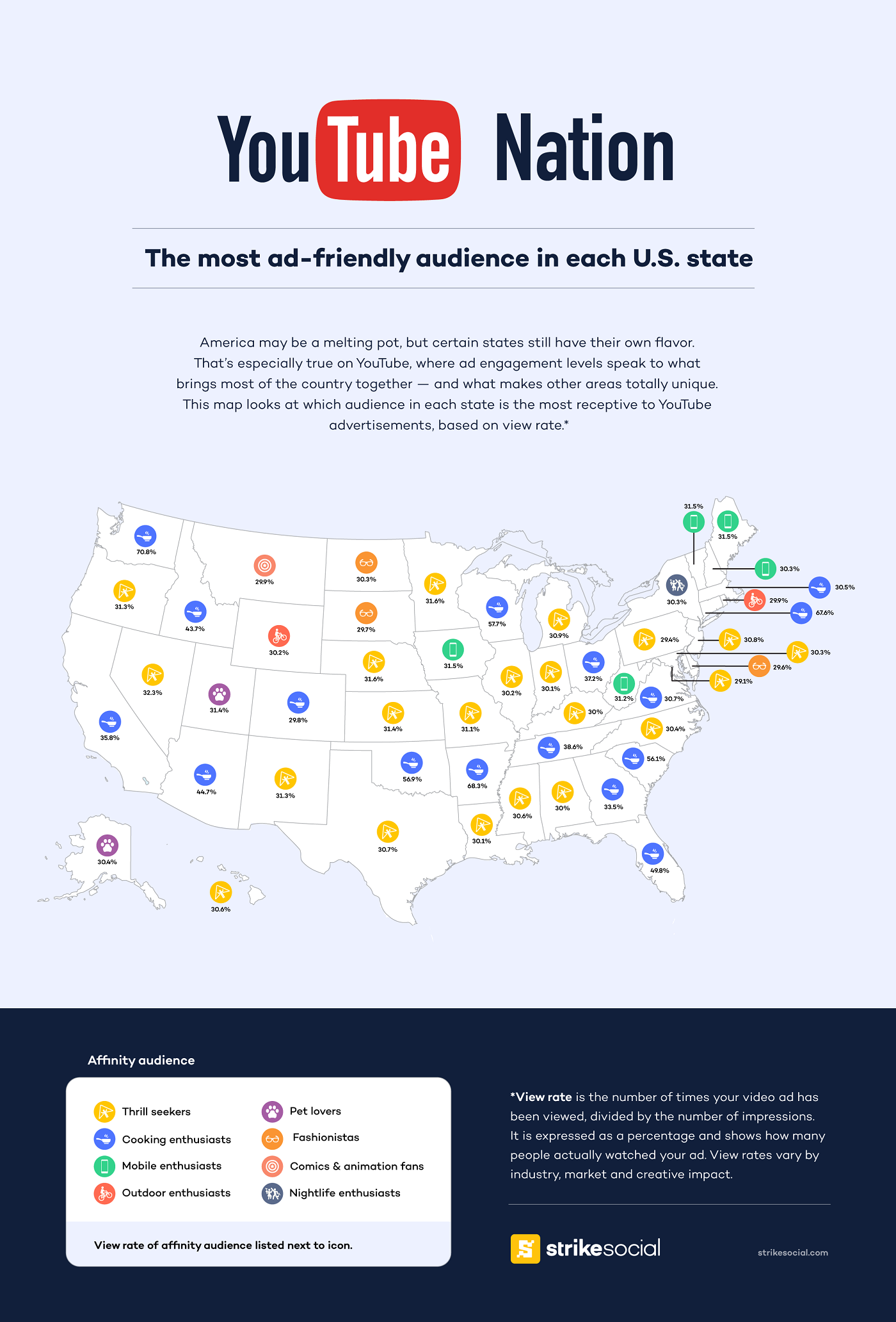 YouTube Nation: The Most Ad-Friendly Audience in Each U.S. State