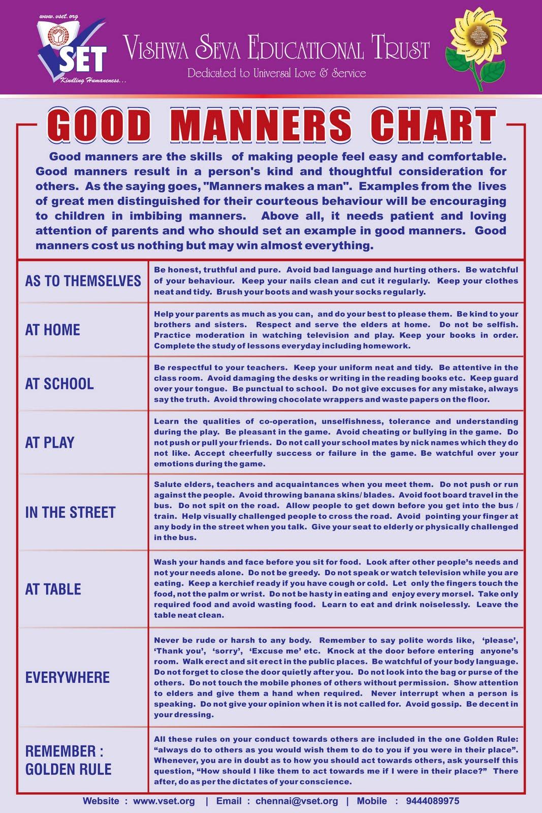 V Set Chennai Good Manners Chart