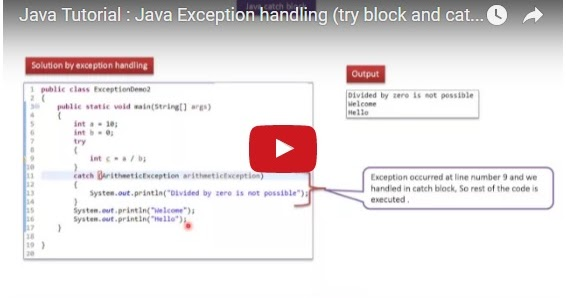 Java ee java tutorial java exception handling try for Pool design pattern java