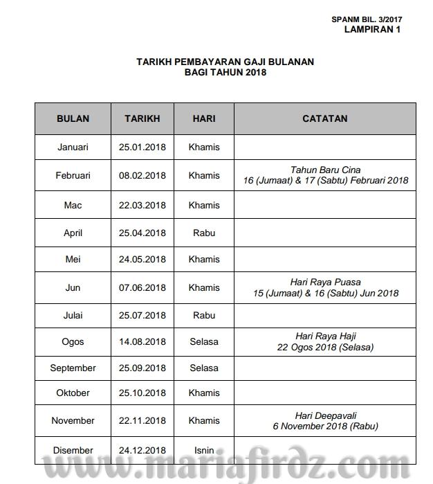 Jadual Pembayaran Gaji Kakitangan Kerajaan 2018