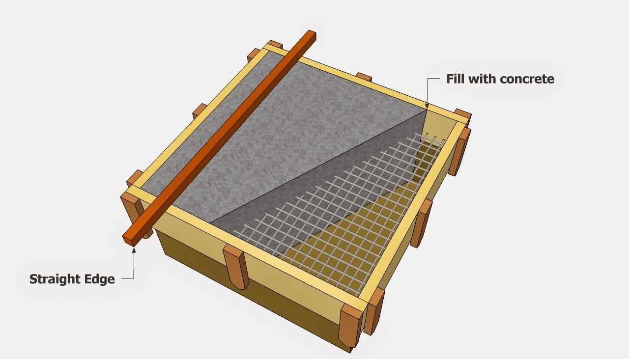 cout d 39 une fondation b ton. Black Bedroom Furniture Sets. Home Design Ideas